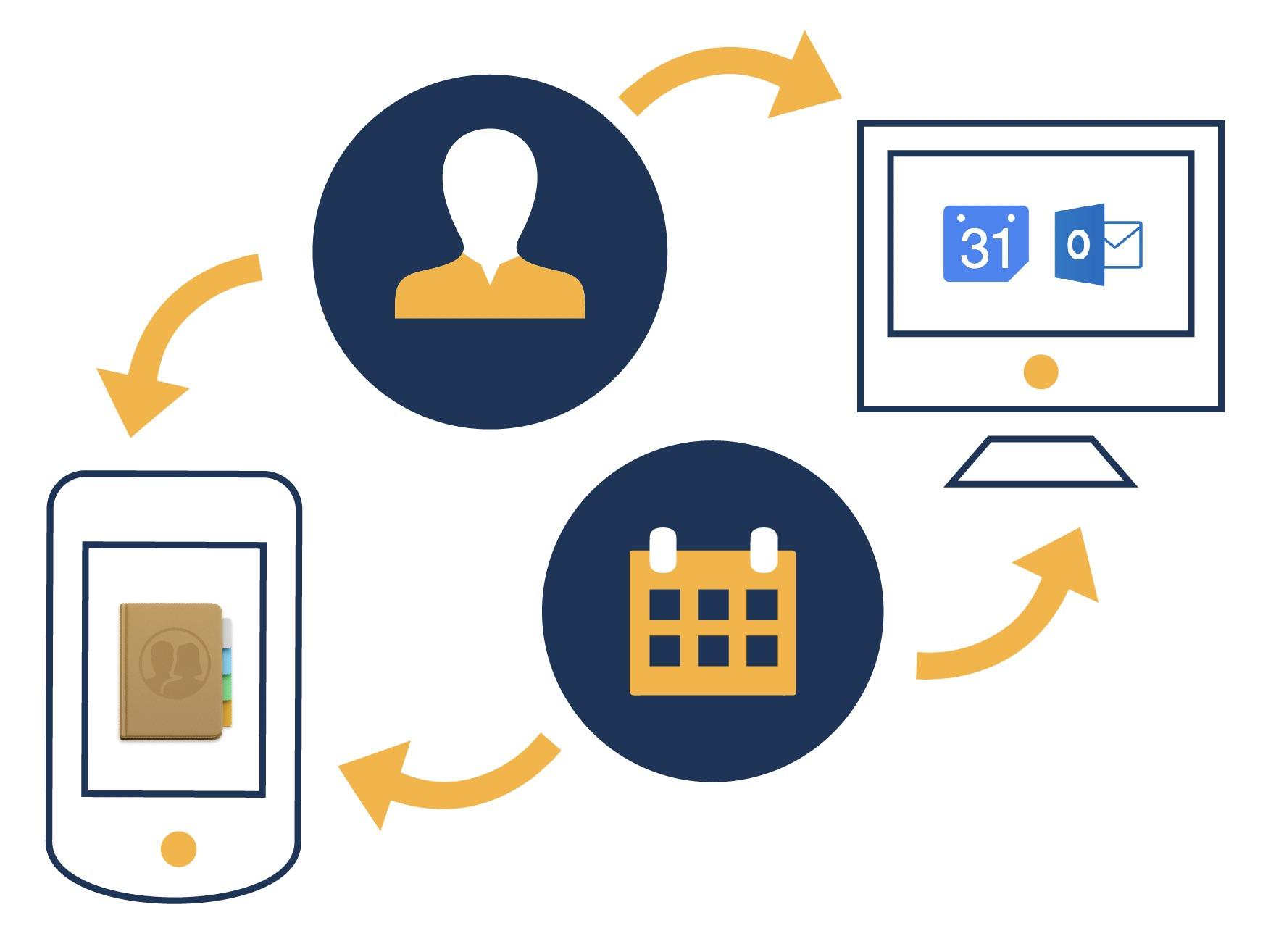 Portal voor vereniging en sociëteit - 2. Eenvoudig contact maken