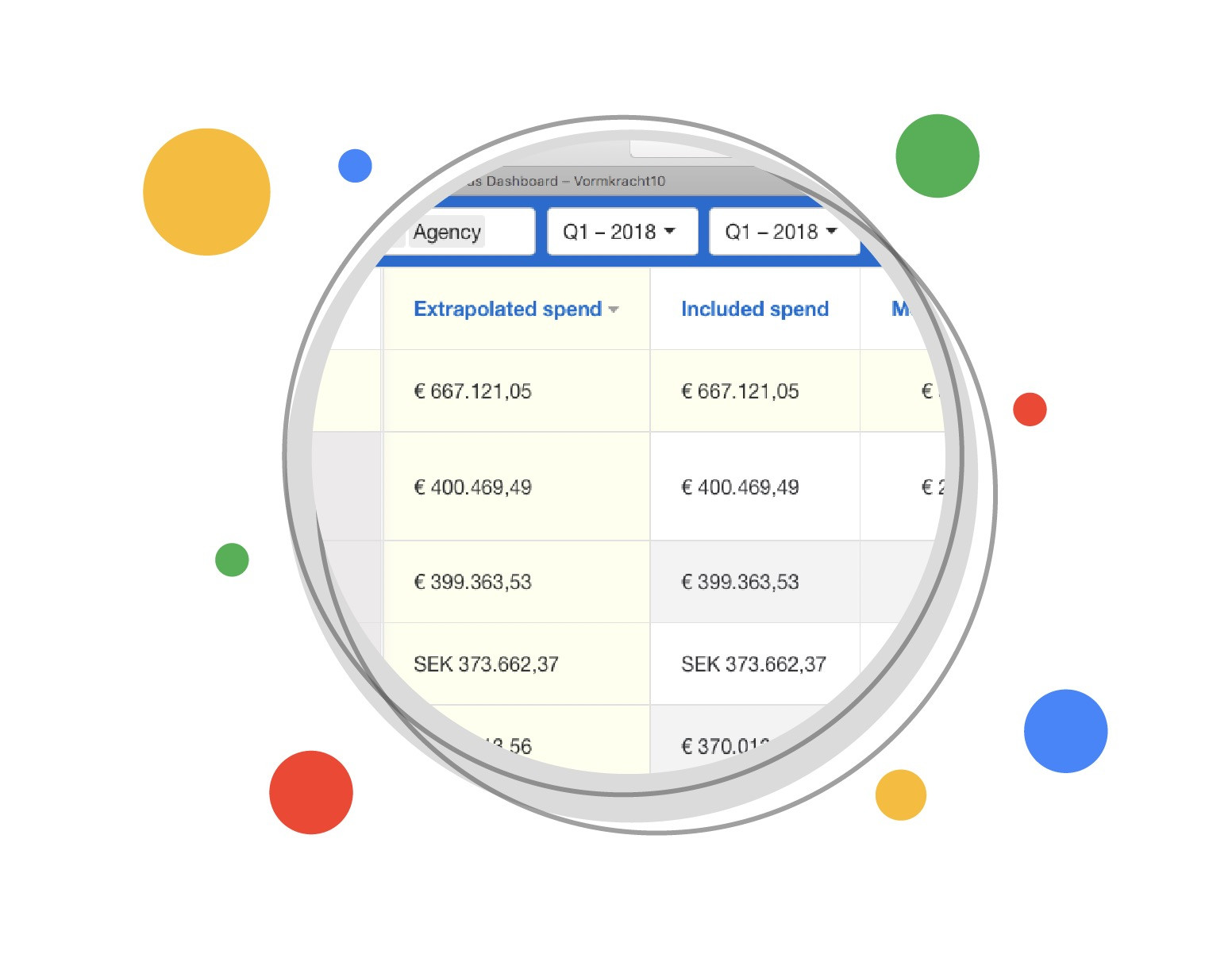 Google AdWords Dashboard - 3. Uitwerking